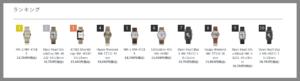 ノーマンデーの時計の売れ筋ランキング